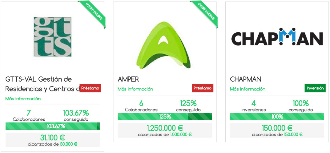 crowdfunding Madrid